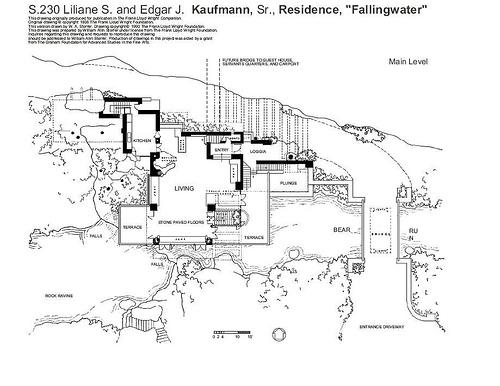 Maison sur la cascade de paysage en paysage for Maison sur plan