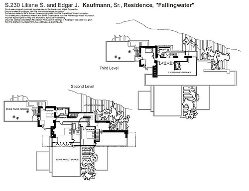 Home Sweet Home La Maison Sur La Cascade Architecte Frank Lloyd Wright on Frank Lloyd Wright Falling Water House Plans