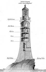 phare d'Eddystone dit de Smeaton, gravure de 1759