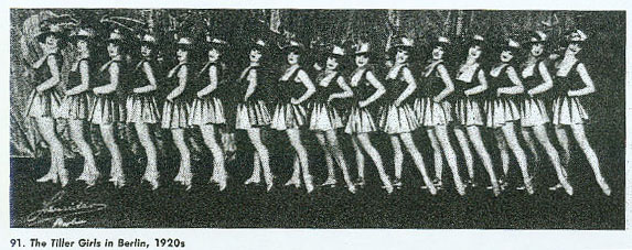 Tiller girls à Berlin - 1920