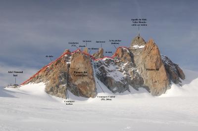 Itinéraire de l'arête des Cosmiques - Massif du Mont-Blanc