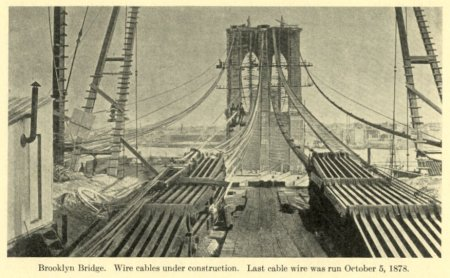 Brooklyn Bridge Under Construction, 1878