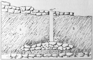 Schéma du Puits Kitzo au Laurion (crédit Wikipedia)