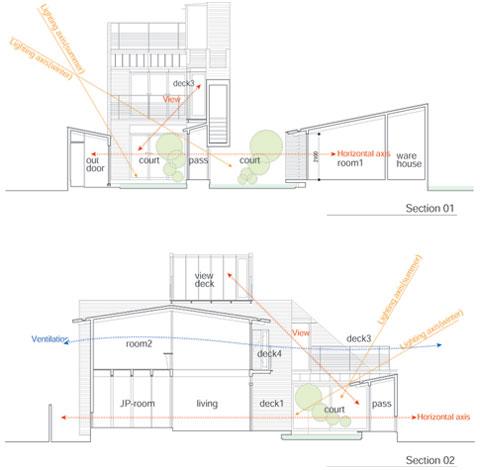 House-in-Wakaura9