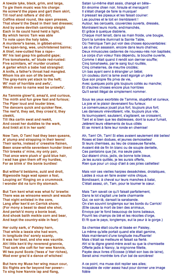 Robert Burns - Tom o'Shanter (1)