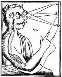 Schéma réalisé par Descartes expliquant la vision