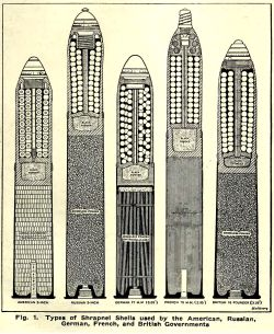 Shrapnel_types_US_archives.jpg