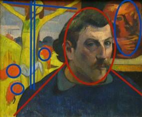 Gauguin - autoportrait au Christ jaune,1889
